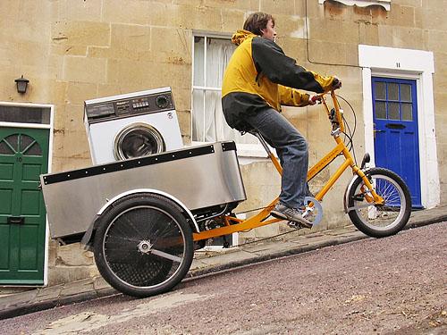 cyclesmaximummiddrive